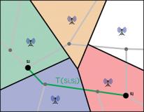 data mobility schema 3