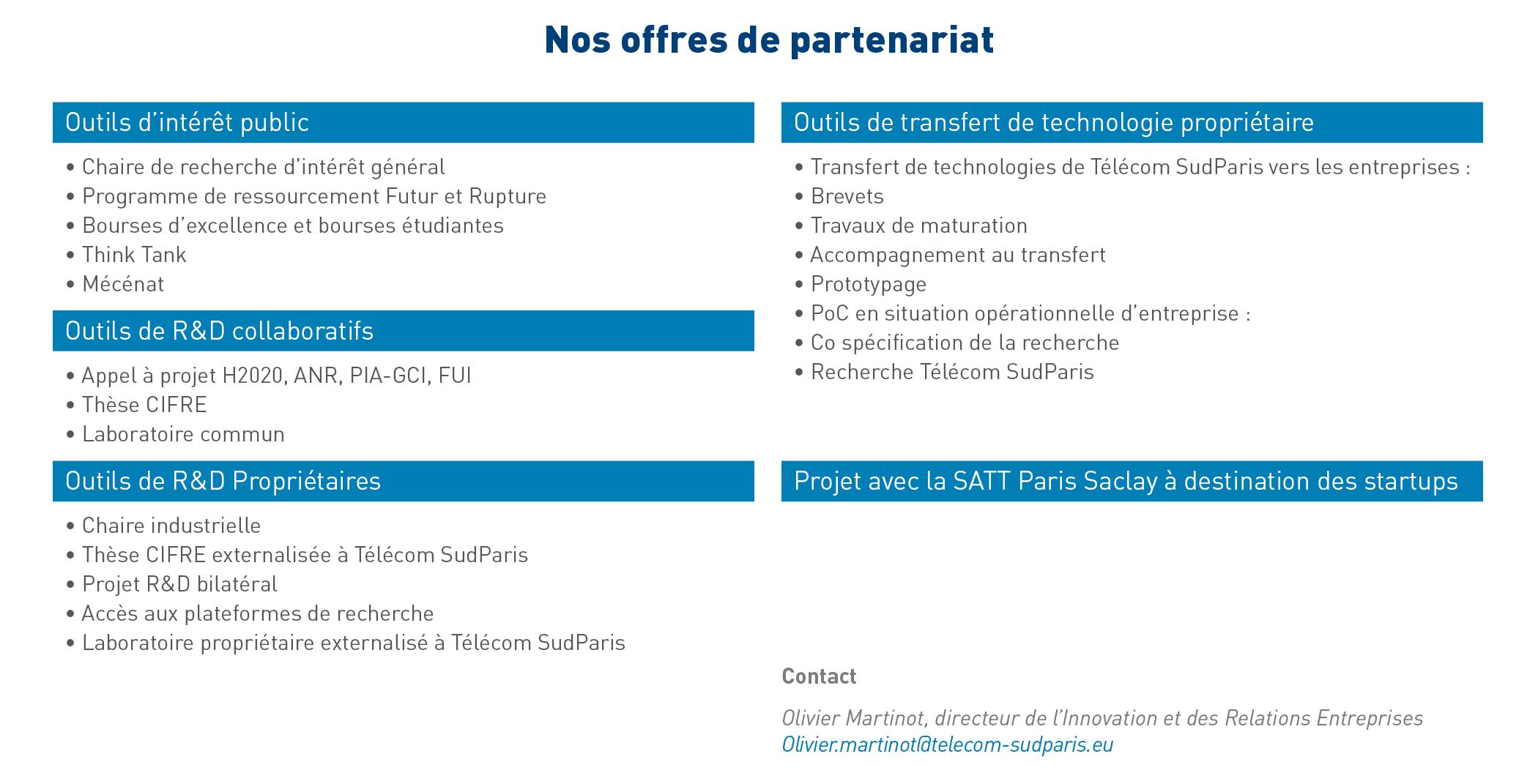 Tableau des offres de partenariat de Télécom SudParis