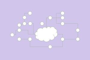 Le cloud, pilier des réseaux Internet et téléphone.