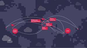 Soft Landing est un projet européen H2020, incluant IMT Starter.
