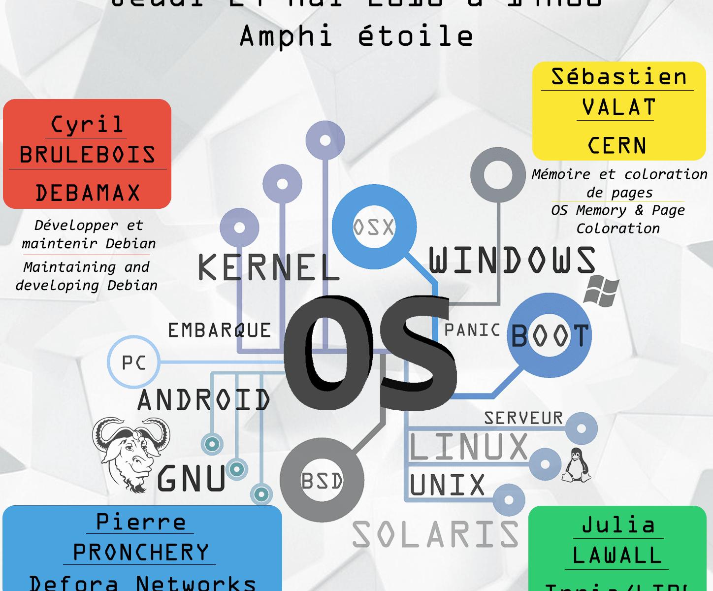Affiche conférence Minet Systèmes d'Exploitation
